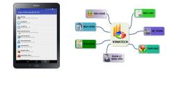 Ứng dụng quản lý bán hàng, thu chi... trên điện thoại, máy tính và máy tính bảng